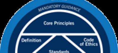 Ocena Audytu Wewnętrznego (QA)